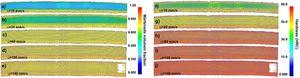 Comparison of martensite volume fraction and hardness distributions in the cross-section of the simulated components in Deform-3D, a–e) martensite and f–j) hardness. The quenching time was 70s.