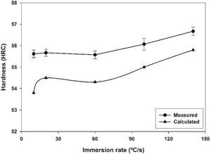 Comparison of the hardness calculated and measured for different immersion rates in SAE 5160 steel.