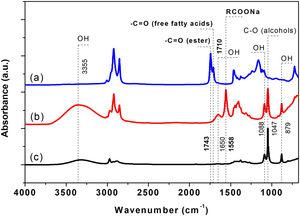Spectra of PO and saponification products: (a) PO, (b) POC (c) Residual liquid.