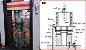 Deep drawing process: (a) overall equipment; (b) specific structures of main working parts.