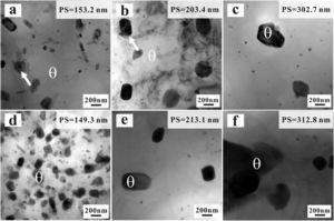 The evolution of microscopic phases after fatigue at Δεt/2 of 0.2% and different temperatures: (a)-(c) AC-280 °C, AC -350 °C and AC-425 °C; (d)-(f) UT-280 °C, UT -350 °C and UT-425 °C.