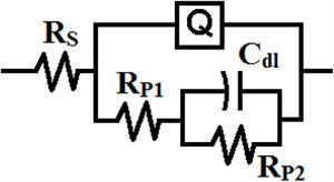 Circuit model employed to fit the impedance data.