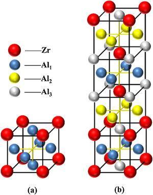 Crystal structures for Al3Zr: (a) cubic Ll2, (b) tetragnonal DO23.