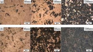 Microstructures of Austempered SAE 52100 Steel with Different Austempering Temperatures and Holding Times (a) 232 °C (450 °F) (b) 260 °C (500 °F) (c) 288 °C (550 °F) (d) 316 °C (600 °F) (e) 343 °C (650 °F) (f) 372 °C (700 °F) (g) 399 °C (750 °F) (h) 427 °C (800 °F).