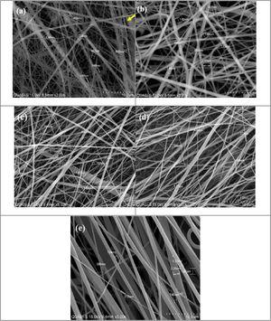 SEM image of nano-biocomposite scaffold at 3000× mag (a) PET-HA 0, (b) PET-HA 1 (1% wt.), (c) PET-HA 2 (2% wt.), (d) PET-HA 3 (3% wt.) and (e) PET-HA 4 (4% wt.).