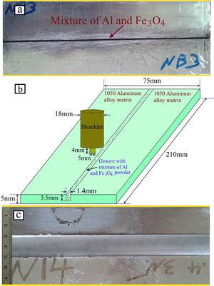 (a) Specimen preparation for the FSP, (b) schematic of FSP accomplishment and (c) the prepared nanocomposite from the top view.