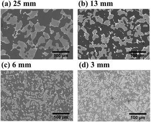 Backscattered micrographs of TiFe +4wt% Zr at different step mold thickness (a) 25mm, (b) 13mm, (c) 6mm and (d) 3mm.