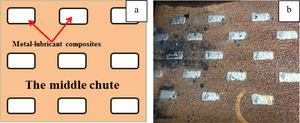 The schematic diagram of the restoration of the middle chute by metal-lubricant composites: simulation diagram (a) and actual engineering diagram (b).