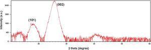 XRD pattern of a guaruman fiber powder sample for crystallinity index evaluation.