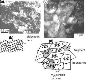 Non-fragmented and fragmented ferrite in the initial state of 30CrMnSiA steel.