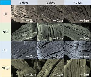 FESEM images of V2CTx prepared with four mixture solution in different time at 90℃.