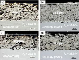Optical microstructures of each as-sprayed coating by two different deposition techniques: (a) CoNiCrAlY(FS), (b) CoNiCrAlY (HVOF), (c) NiCoCrAlY (FS) and (d) NiCoCrAlY (HVOF).