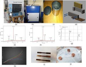 (a) Tubular vacuum furnace, (b) planetary ball milling, (c) jar+balls, (d) steel die, (e) XRD result for SWCNTs+copper after ball milling, (f) XRD for MWCNTs+copper after ball milling, (g) tensile test, (h) compression test, (i) E8 specimen for tensile test, (j) E8 specimen for comp. test.