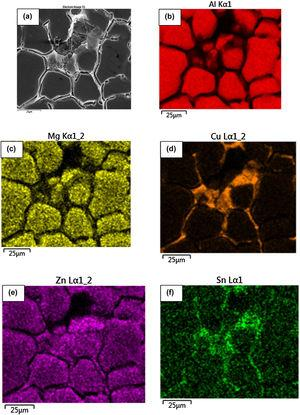 SEM microstructure and main chemical elemental distribution maps in cast condition (a) back scattered image (b) Al (c) Cu (d) Zn (e) Mg (f) Sn.