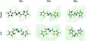 MEPs of different geometries Cis and Trans conformers of HZi.