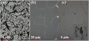 Typical optical microscope images for 5 nm thick PMMA layer after (a) RTP annealing at 800 °C for 10 s, (b) etching for 25 min; and (c) close view of the etched portion.