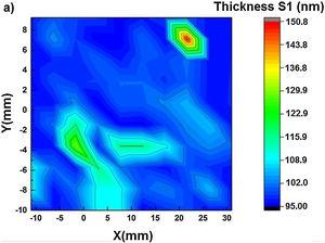 It shows the thin film thickness distribution of the sample S0.