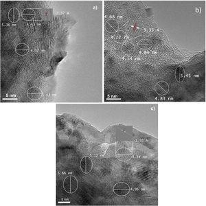 Three HRTEM micrographs of the S1 sample obtained from different areas are shown, where the nanocrystals that make up the thin film observed are illustrated.