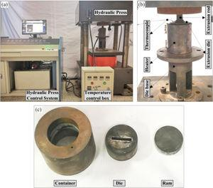 Photographs of the apparatus and dies (a) extrusion press and control system (b) structure of extrusion module (c) extrusion dies.