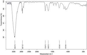FTIR spectra of the adsorbed layer formed on mild steel after 24 h immersion in 1.0 M HCl solution +600 ppm of drug.