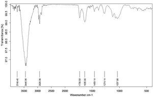 FTIR spectra of the adsorbed layer formed on mild steel after 24 h immersion in 0.5 M H2SO4 solution +600 ppm of drug.