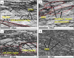 The microstructure under different processing conditions: (a) 473K/0.01s−1, (b) 623K/0.01s−1, (c) 573K/1s−1, (d) 573K/0.01s−1.