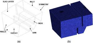 Half tundish geometry and mesh: (a) tundish with dam and weir and (b) unstructured mesh.