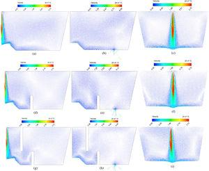 Isothermal flow pattern for case studies I, II, and III. (a, d, and g) Inlet longitudinal plane; (b, e, and h) outlet longitudinal plane; and (c, f, and i) inlet transverse symmetry plane.