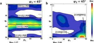 ODFs at constant φ2=45° of (a) as-received and (b) used rail contact surface samples.