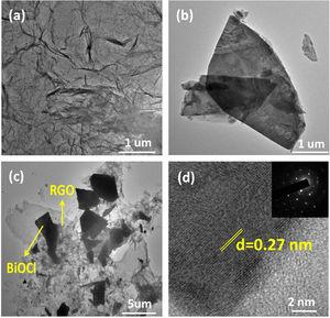 TEM micrographs of (a) GA; (b) BiOCl; and (c, d) 40% BGA composite, the insert is the FFT of SAED pattern.
