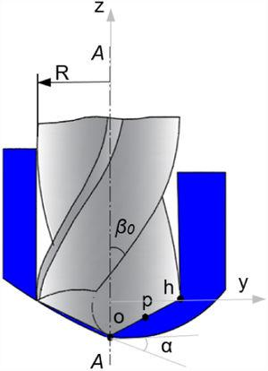 Determination of the coordinates of the drill cutting lip.
