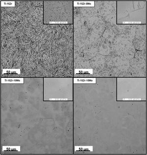 Microstructure of the Ti-15Zr-based samples: OM (onset) and SEM (inset).