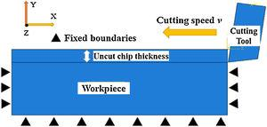 Schematic of finite element model for orthogonal cutting.