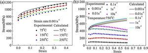 Comparison of flow stress between experimental data and calculated results at JC model parameters of ε˙0,0.001 s−1, Tr, 25 ℃ and Tm, 1649 ℃. (a) low temperature, (b) medium-high temperature.