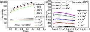 Comparison of flow stress between experimental data and calculated results at JC model parameters of ε˙0,1 s−1, Tr, 750 ℃ and Tm, 1649 ℃.(a) low temperature. (b) medium-high temperature