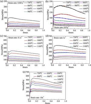 True stress and true strain curves of TB9 titanium alloy during different strain rates. (a) 0.001 s−1, (b) 0.01 s−1, (c) 0.1 s−1, (d) 1 s−1, (e) 10 s−1.