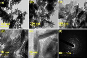(a-e) FE-TEM images with different magnifications and (f) their SAED pattern for MnO2@NGO composites.