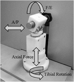 Knee joint wear simulator.