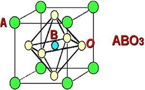The perovskite structure of ABO3 crystals [Reproduced with permission, [22].
