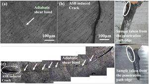 (a–b) OM micrograph of ASBs and ASBs induced crack under T74 and (c) montage of ASBs and ASBs induce crack at T6heat treatment condition.