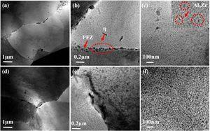 TEM micrographs of spray formed 7055 Al alloy at different aging treatment (a–c) T6 and (d–f) T74 heat treatment conditions.
