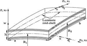 Geometry of laminated spherical shall panel. [20].