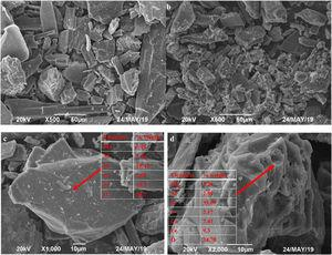 SEM images of leaching residue no curing ((a) and (c), respectively), and leaching residue after acid curing ((b) and (d), respectively).