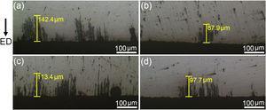 Morphologies of IGC samples (a) CE420, (b) CE470, (c) EP70, and (d) EP80.