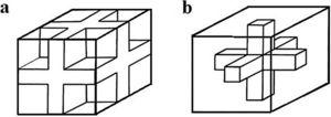(a) Cubic orthogonal skeleton or three perpendicular plates (3PP) model for polymer particulate composites, and (b) cross-orthogonal skeleton (COS) system consisting of three orthogonal bars as reinforcement [49].