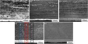OM micrographs of samples treated by solution treatment at 1200°C for (a) 30min, (b) 60, (c) 90min, (d) 120min and (e) 240min.