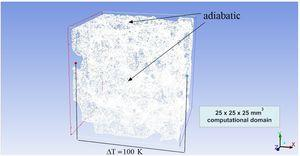 Computational domains and boundary conditions for the simulation of the sinter effective thermal conductivity.