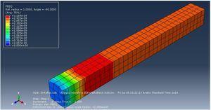 Analytical variation of Concrete Plastic-Strain in specimens R1.