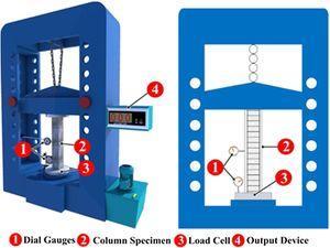 Instrumentation and test setup.