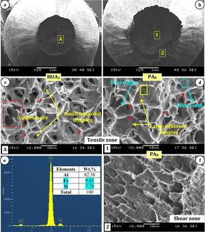 Representative fracture surface morphologies of (a and c) HUA2 and (b, d and f) PA8 Al-Mg-Si alloy specimens. (e) EDS analysis corresponds to the elongated intermetallic particle as marked by square box in (d).